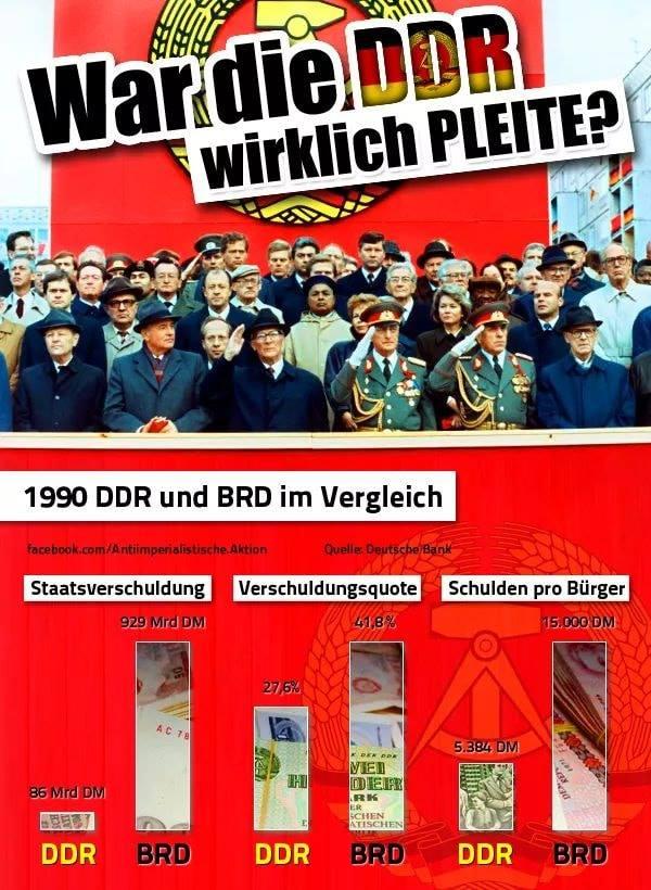 War die DDR wirklichPLEITE?